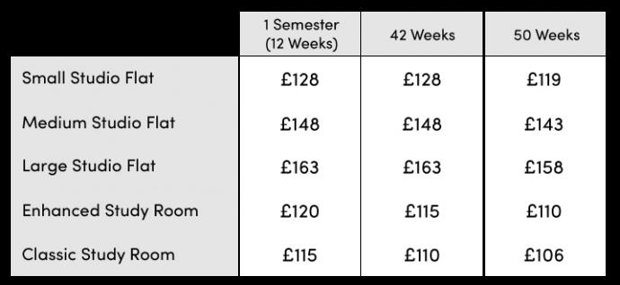 Cardiff-Student-Pricelist